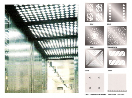 Tipologie di illuminazioni