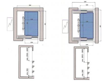Cabina per abitazione privata